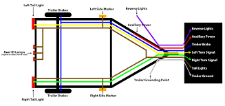 trailer lights wiring adapters at parts superstore within 4 wire 7 way trailer wiring diagram at Trailer Light Diagram