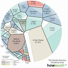 This Striking Diagram Will Change How You Look At The World