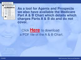 Medicare Supplement Protection Ppt Download