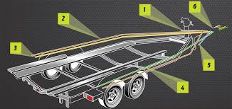 boat trailer wiring harness wiring diagram and hernes 25ft 4 way trailer wiring connection kit flat wire extension boat trailer wire harness diagram big tex