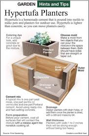 Hypertufa Planters - I would like some TALL and relatively skinny planter  boxes.