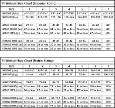 Waist Size Chart For Female T1 Wetsuits Size Chart De Soto Sport