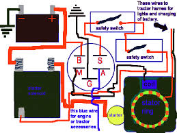 yard machine riding lawn mower wiring diagram the wiring diagram wiring diagram murray riding lawn mower nodasystech wiring diagram
