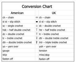 British American Crochet Terms We Speak The Same Language