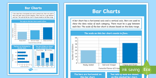 Chart Display Ks2 Bar Chart Display Poster Working Wall Handling Data