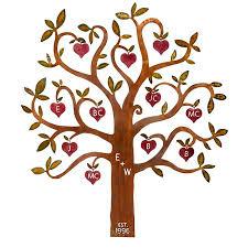 Personalized Family Tree Wall Sculpture Family Tree Art Family