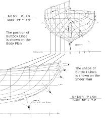 Understanding Boat Design Pdf Download Free Wooden Boat Plans Plans Free Desk Designs Diy