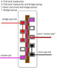 wiring a humbucker w 4 way switch telecaster guitar forum the 4 way switch is pretty easy to wire to get just about anything you want out of your two pups the hard part is that you have to pick just four of