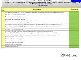Презентация на тему Контрольный лист корректировки паспорта Дата  3 ПАСПОРТ ОБЪЕКТА
