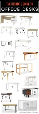 Build Your Own Ikea Desk   Desks, Modern and White table top