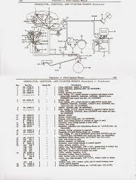 ford 1700 wiring diagram wiring diagram ford 1710 wiring diagram wiring data dedicatedford 1710 parts diagram detailed wiring diagrams ford 4610 wiring