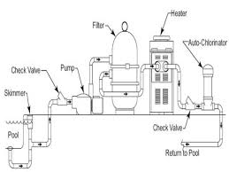 Wiring diagram for swimming pools the
