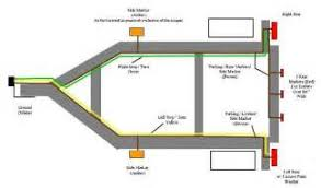 similiar load trail trailer wiring diagram keywords wiring diagram for boat trailer lights trailer lights wiring wire