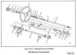 universal light switch wiring universal headlight switch 1974 jeep cj5 wiring diagram on universal light switch wiring