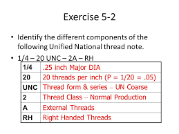 Unified National Coarse Thread Chart Threads And Fasteners Ppt Video Online Download