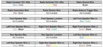 1992 honda civic radio wiring diagram unique 1998 honda accord 96 Honda Accord Stereo Installation at 1992 Honda Accord Stereo Wiring Diagram