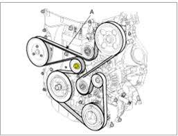 2009 kia optima belt diagram 2009 database wiring diagram 91fbf4c218d37d306d794ca05f2e3e38 kia rondo lx how do i change serpentine belt on 09 kia ro 2011 kia sportage