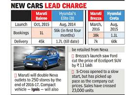 new car launches march 2014 indiaMaruti to introduce 1 new model Baleno variant  Times of India