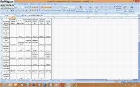 Оценка объектов недвижимости курсовая работа Пример курсовой по оценке недвижимости в excel вариант 3