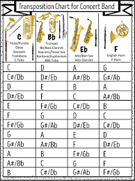 Transposition Chart Som Instrument Transposition Chart Pdf In 2019 Saxophone