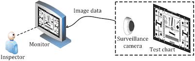 Siemens Star Chart Pdf Download Osa Contrast Sensitivity Based Evaluation Method Of A