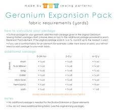Geranium Expansion Pack Pdf