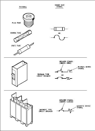 engineering symbology prints and drawings module 3 figure 5 fuse and circuit breaker symbols