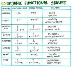 Functional Groups Chart 26 Best Organic Chemistry And Organic Jokes Images