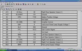 images of 2003 pontiac grand am stereo wiring diagram inside 2003 Honda Civic Radio Wiring Diagram images of 2003 pontiac grand am stereo wiring diagram inside picturesque 03 radio