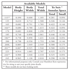 Rcp Pipe Size Chart Hamilton Kent Sealing Your Connection