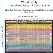 D Piano Chord Chart