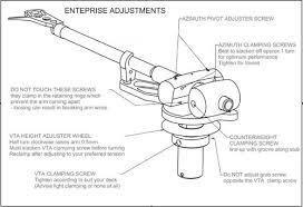origin live enterprise c tonearm audio revelation turntable tonearm wires at Tonearm Wiring Diagram