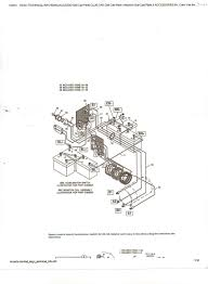 ezgo txt engine wiring diagram wiring diagram for you • club car wiring diagram gas engine o1 wiring library rh 58 skriptoase de 2000 ezgo gas
