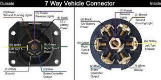trailer wiring diagrams etrailer com Ford 7 Way Trailer Wiring Diagram 6-Way Trailer Plug Wiring Diagram