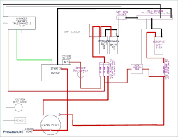house meter wiring diagram inspirationa single phase and of the distribution board from within