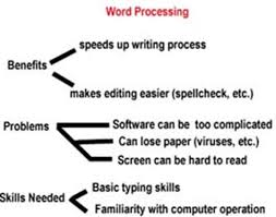 Definition Of A Process Essay