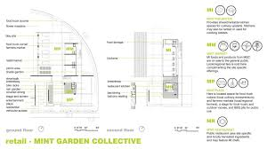 Bike Rack Design Competition Gallery Of Clark Nexsen Wins Activate Urban Housing Design