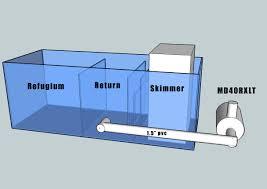 Refugium Sump Design Sump Plan For 180g Reef 3reef Aquarium Forums