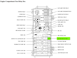 2003 ford taurus under hood fuse box diagram diagram 04 Taurus Fuse Panel at 2004 Taurus Fuse Box Diagram