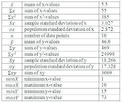 Math Symbols Meanings Statistics Mathematical Symbols Image Result For Statistics