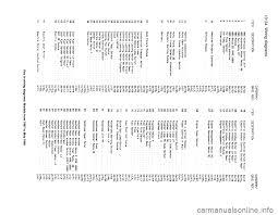 ford sierra 1990 2 g wiring diagrams workshop manual