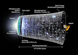 physics buzz hawking mlodinow no theory of everything  in a scientific american essay based on their new book a grand design stephen hawking and leonard mlodinow are now claiming physicists never a