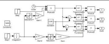 Модернизация электропривода дутьевого вентилятора Диплом и  Модернизация электропривода дутьевого вентилятора