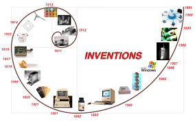 invention introduction