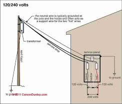 n house wiring n image wiring diagram n home electrical wiring n auto wiring diagram schematic on n house wiring