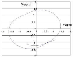 single phase 480v light wiring diagram wirdig start motor wiring diagrams besides 2 pole light switch wiring diagram