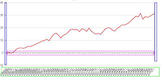 Telerik Reporting Graph Stack Overflow