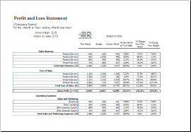 Profit And Loss Statments Monthly Or Quarterly Business Profit And Loss Statement Sample Duyudu
