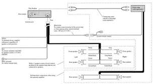 wiring diagram for pioneer super tuner iii d wiring diagram and pioneer super tuner 3d wiring harness diagram at Pioneer Super Tuner Iii D Wiring Diagram