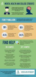 facts anxiety and depression association of america adaa mental health and college students 0 png